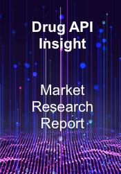 Adderall API Insight 2019