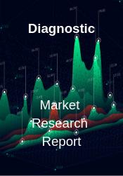 China In Vitro Diagnostics Market 2018 to 2025