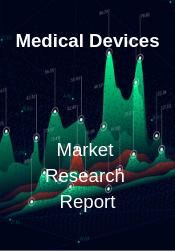 United States Blood Glucose Meter Market 2017 2022