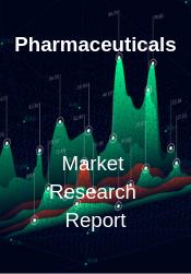 Epilepsy Drugs Market 2017 2021