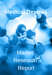 Global Diagnostic Catheter Market Outlook 2018 to 2023