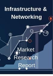 Worldwide Data Center Interconnect Market Forecasts 2016 to 2022