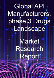 Chemotherapy Induced Anemia Global API Manufacturers Marketed and Phase III Drugs Landscape 2019