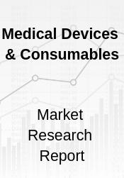 Global Flexible Fabric Bandage Market Research Report 2019
