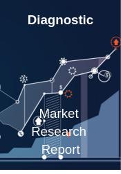 North America In Vitro Diagnostics Market Forecast up to 2025