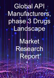 Infantile Spasm  Global API Manufacturers Marketed and Phase III Drugs Landscape 2019