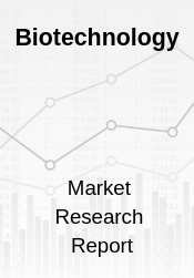 Global Synbiotic Products Market Research Report 2019