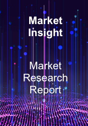 Cytomegalovirus  Infection Market Insight Epidemiology and Market Forecast