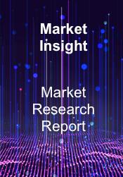 Alopecia Market Insight Epidemiology and Market Forecast  2028