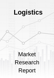 India Warehouse and Storage Market Size Status and Forecast 2019 to 2025