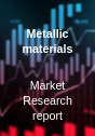 Global Stainless Steel Market Report 2019