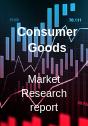 Global Wood Based Panel Market Report 2019