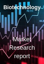 Global Gastrin I Human CAS 10047 33 3 Market Report 2019