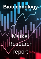 Global Animal Genetics Market Report 2019  Market Size Share Price Trend and Forecast