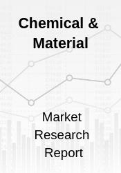 Global Alginic Acid Market Research Report 2019