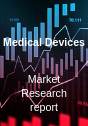 Global Medical Devices Market Report 2019  Market Size Share Price Trend and Forecast