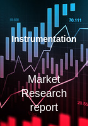 Global Musical Instrument Market Report 2019  Market Size Share Price Trend and Forecast