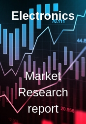 Global Robotics Market Report 2019 Market Size Share Price Trend and Forecast