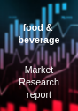 Global Vinegar Market Report 2019  Market Size Share Price Trend and Forecast