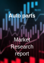 Global Automobile Market Report 2019  Market Size Share Price Trend and Forecast