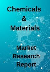 Butadiene Market Global Review and Outlook by 12 Companies
