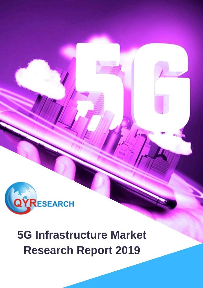global 5g infrastructure market
