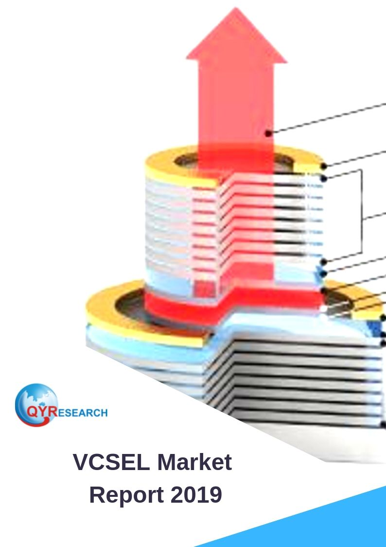 Global United States European Union and China VCSEL Market Research Report 2019 2025