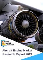 Global Aircraft Engine Market Insights Forecast to 2025