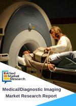medical diagnostic imaging market
