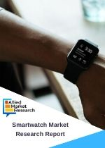 global smartwatch market by product