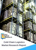 Cold Chain Logistics Market by Application Type Fruits Vegetables Dairy frozen desserts Bakery Confectionary Meat Fish sea food Drugs pharmaceuticals and Others Global Opportunity Analysis and Industry Forecasts 2014 2022