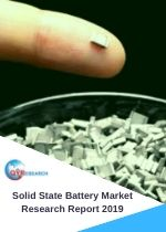 Global Solid State Battery Market Analysis Trends to 2025