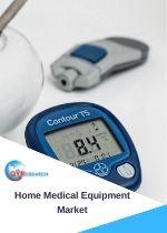 Global Home Medical Equipment Market Report