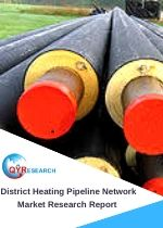 district heating pipeline network market
