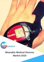 Global United States European Union and China Wearable Medical Devices Market Research Report 2019 2025