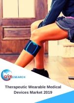 global therapeutic wearable medical devices market