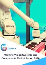 machine vision systems and components market