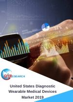 united states diagnostic wearable medical devices market report