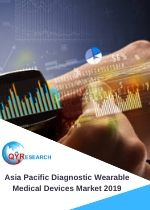 asia pacific diagnostic wearable medical devices market report