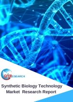 synthetic biology technology market