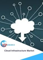 Global United States European Union and China Cloud Infrastructure Market Research Report 2019 2025