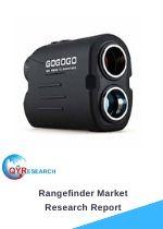 global rangefinder market