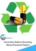 Global United States European Union and China Secondary Battery Recycling Market Research Report 2019 2025