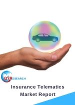 global insurance telematics market