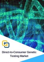 direct to consumer genetic testing market