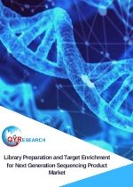 library preparation and target enrichment for next generation sequencing product market