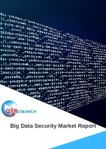 global big data security market