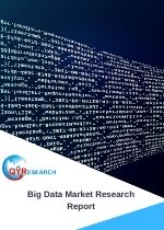 global big data market