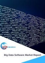 global big data software market