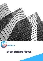 Global Smart Building Market Size Status and Forecast 2019 2025